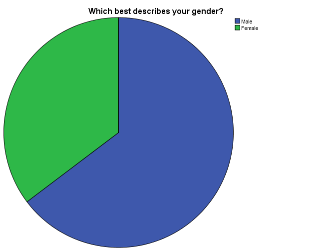 Pie Charts2.png