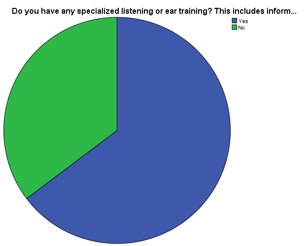 Pie Charts7.png